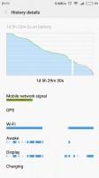 Battery use - Xiaomi Redmi 3s Prime preview
