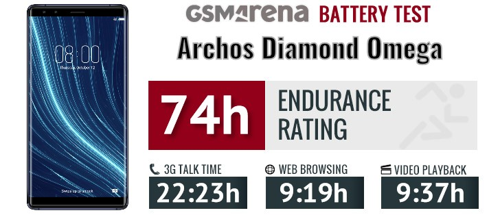Archos Diamond Omega review