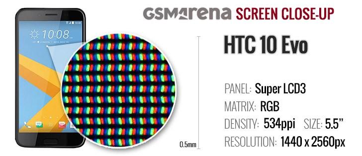 HTC 10 evo review