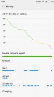 Standby time - Xiaomi Redmi Note 4 preview