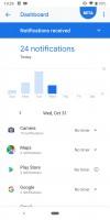 Shhh - Google Pixel 3 review