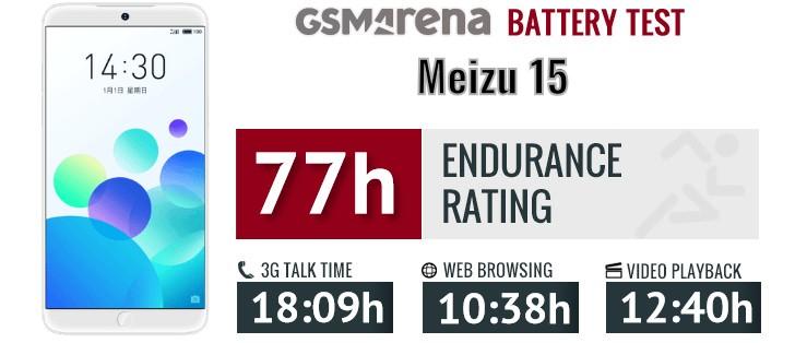 Meizu 15 review