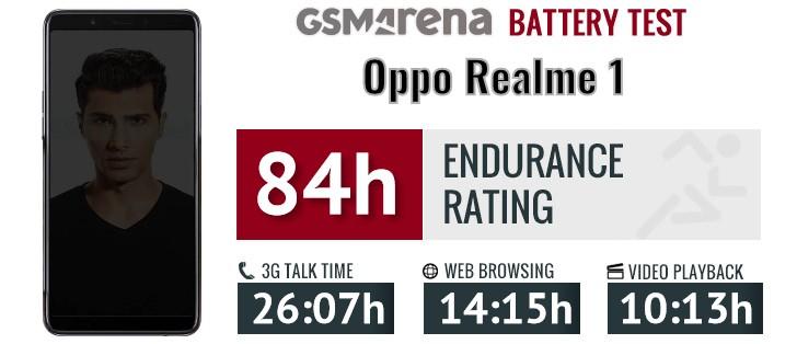 Oppo Realme 1 review