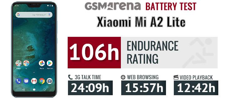 Xiaomi Mi A2 Lite review