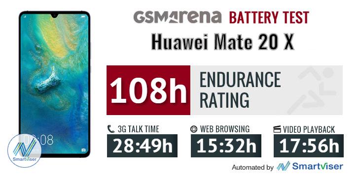 Huawei Mate 20 X review