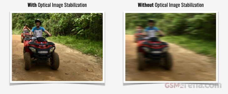 Example of with and without Optical Image Stabilization (OIS)