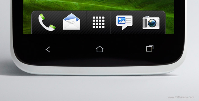 HTC One series Menu button mystery solved