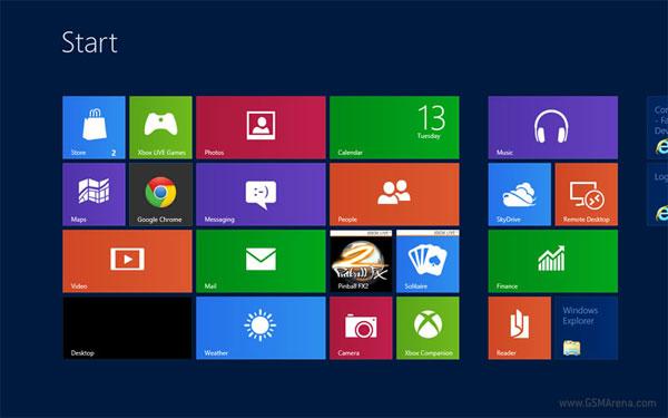 Google launches Chrome for Windows 8 sans the Metro design