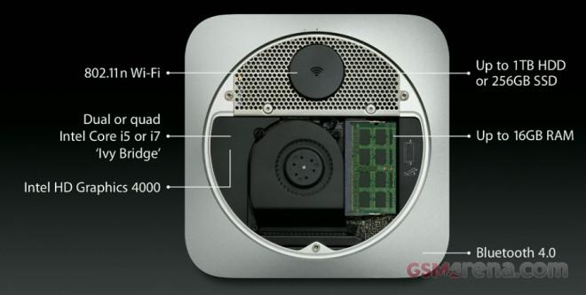 Updating mac mini ram