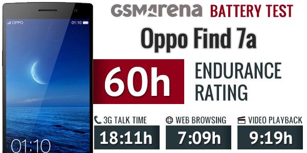 Sforum - Trang thông tin công nghệ mới nhất gsmarena_002 Oppo Find 7a dùng được trong bao lâu?