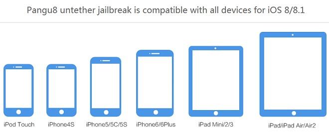 Pangu iOS 8 1 jailbreak tool now available on OS X