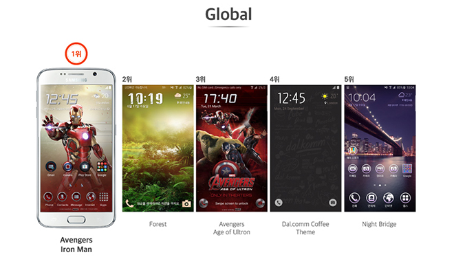 Avengers Mobile Theme Download