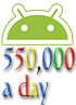Google activates 550K droids a day, posts record Q2 earnings