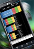 Tegra 3-powered LG X3 impressive benchmark scores leak