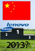 Gartner: Lenovo will overtake  Samsung in China next year