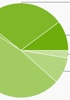 Android in Dec 2012: Jelly Bean's share doubles over past month