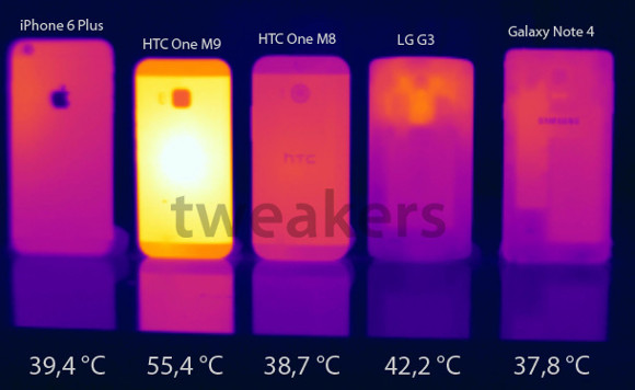 Updated: HTC One M9 found to overheat in benchmark test