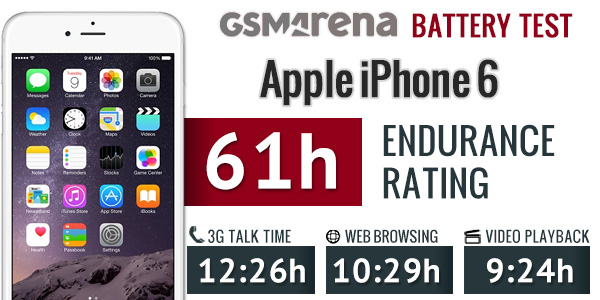 iphone 6 battery life apple iphone 6 battery test 1634