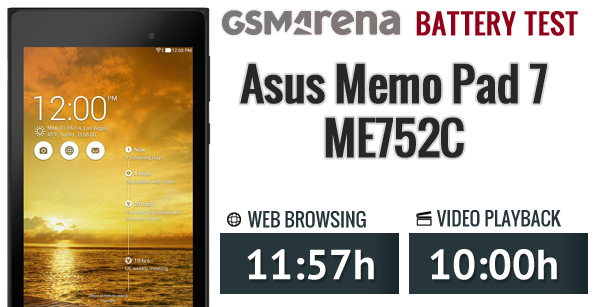 Asus Memo Pad ME572C review: A pad to remember: Display, battery