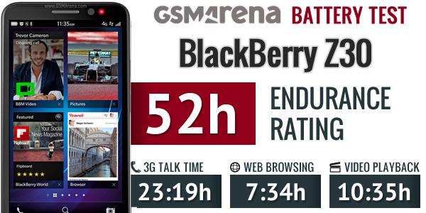 BlackBerry Z30 battery life
