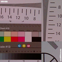 HTC HD mini res chart crop