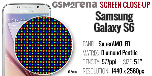 how to change screen resolution on samsung galaxy 4 tablet