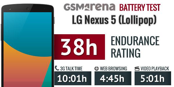 Cambiar nexus 5 por LG g3?