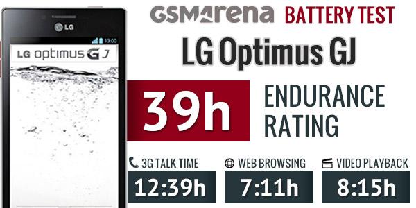LG Optimus GJ review