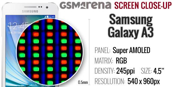 Samsung Galaxy A3 display