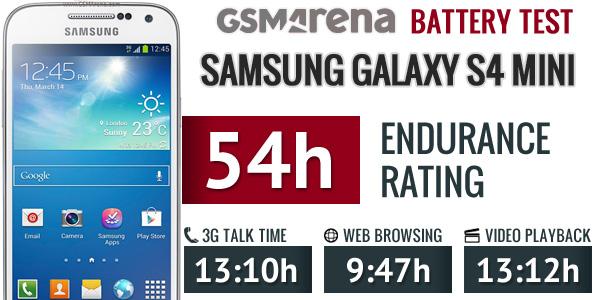 HTC One mini vs Samsung Galaxy S4 mini: Screen comparison ...